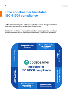 managing-functional-safety-and-IEC-61508-compliance-02