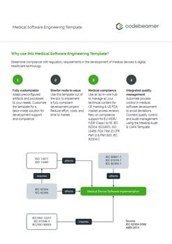 Medical-Software-Engineering-Template-Intland-Software-02