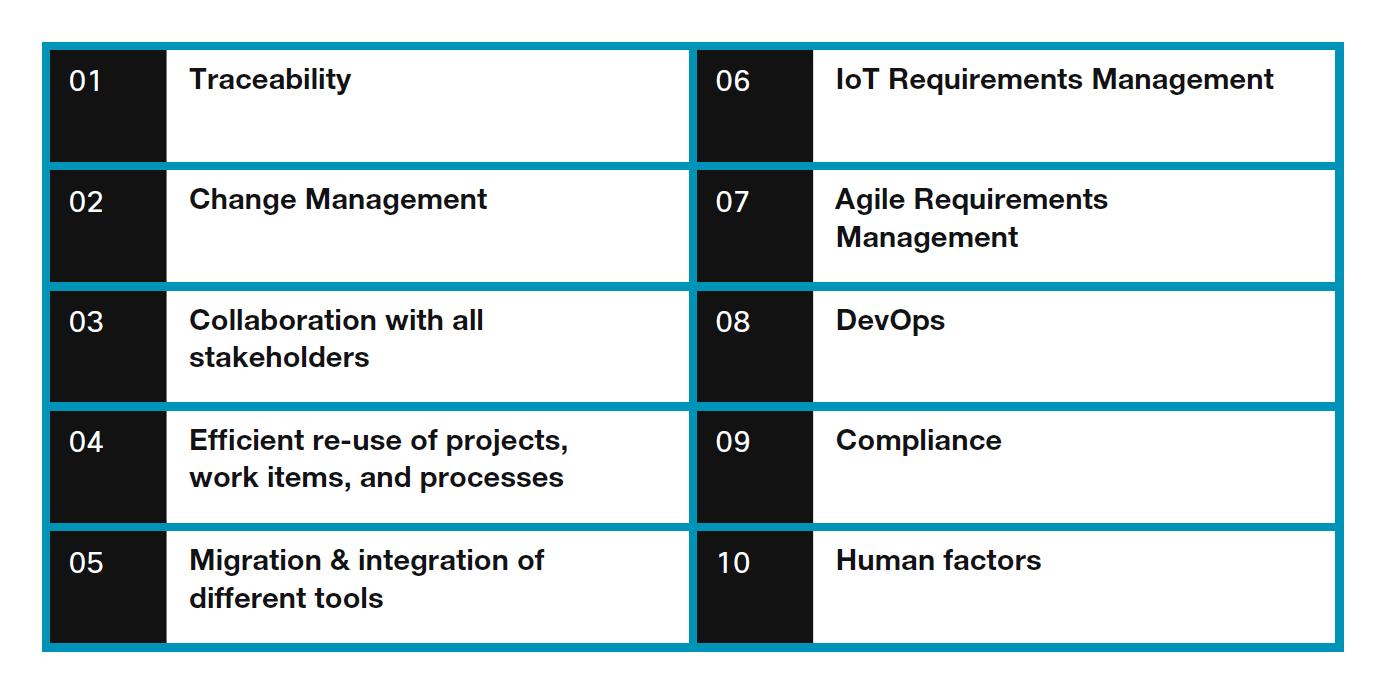 10 Success Factors of Future-proof Requirements Management