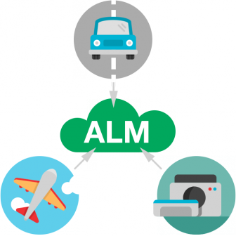 Should You Adopt ALM for Safety-Critical Development?