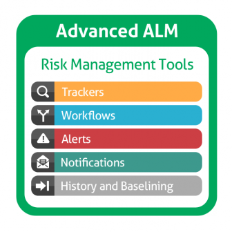 How ALM Supports Risk Management