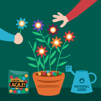 Requirements Management Better with Agile-Waterfall