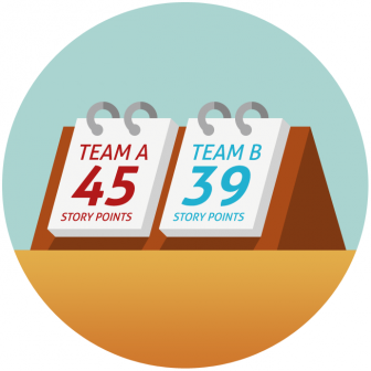 blog-140507-how-to-use-story-points-get-insight-into-the-practice