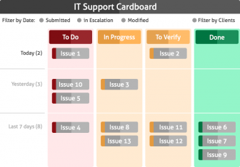 blog-140618-kanban-for-it-operations-2