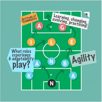 blog-140702-team-adaptability
