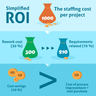 blog-post-140416-rio-elements-of-requirements-management-toops