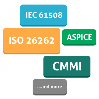 compliance-in-automotive-development-iso-26262-iec-61508-aspice-cmmi.png