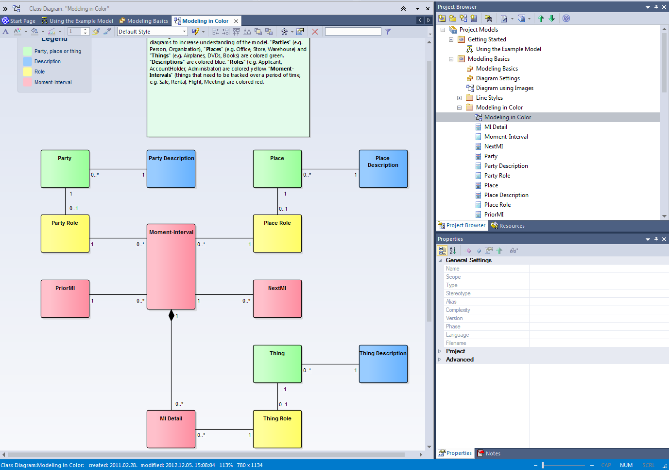UML diagram in Enterprise Architect