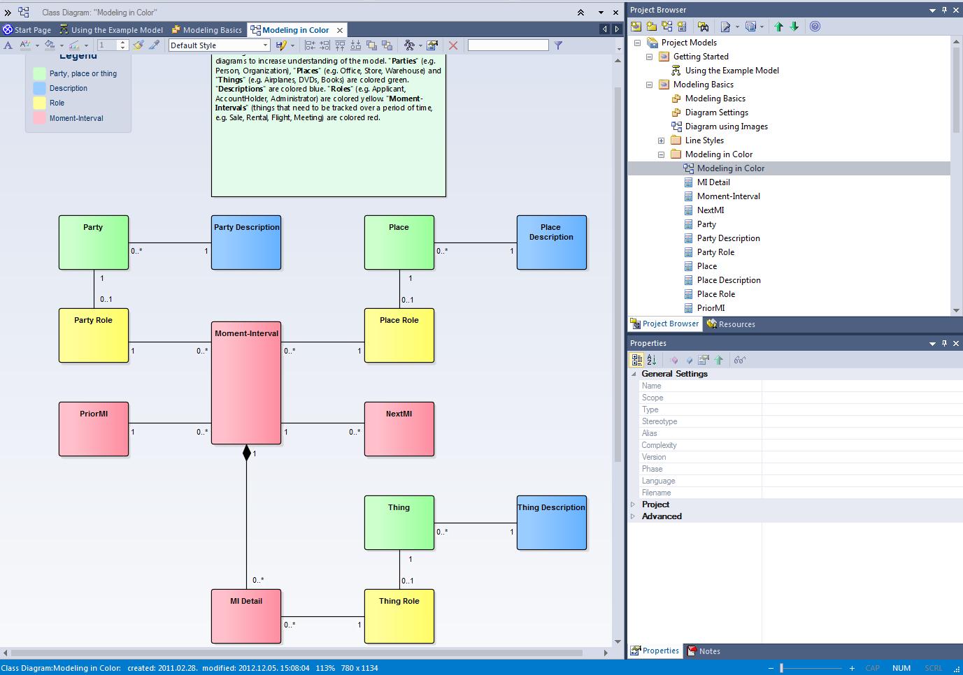 UML diagram in Enterprise Architect