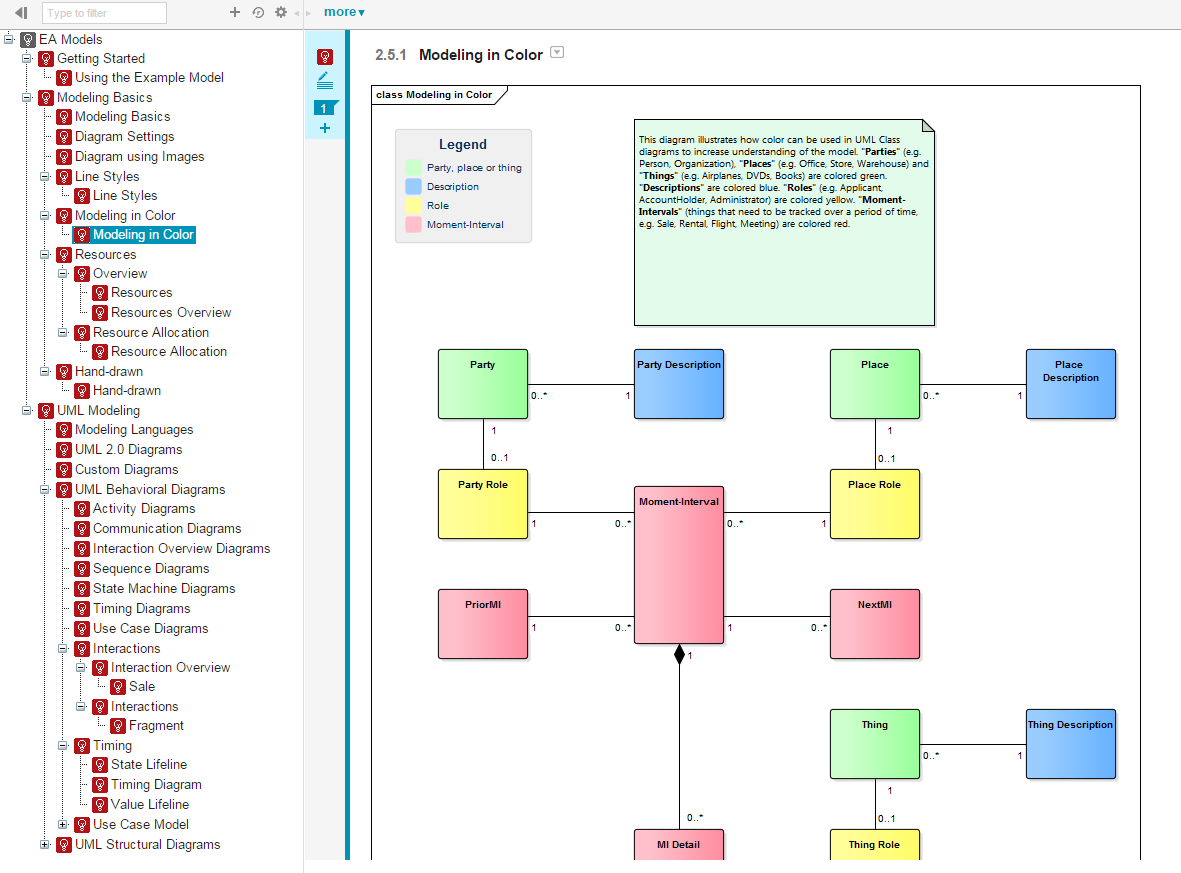 Enterprise Architect UML diagram imported into codeBeamer
