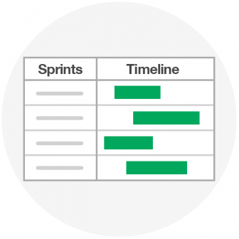 Should you use gantt charts in agile project management ccuart Images