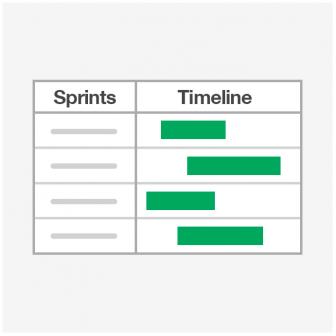 gantt-charts-agile