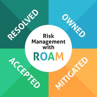 Risk Management with ROAM