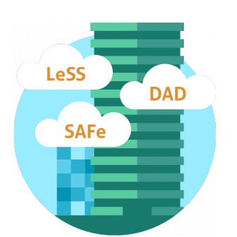 Scaling Agile in Large Enterprises: LeSS, DAD or SAFe?