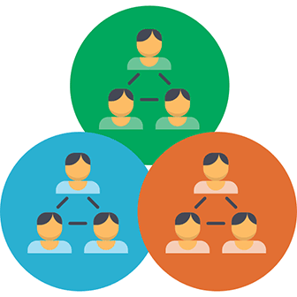 codeBeamer's Team Concept: Managing Multiple Teams & Development Streams