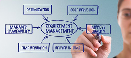 Why use a requirements management tool for software development, codeBeamer ALM