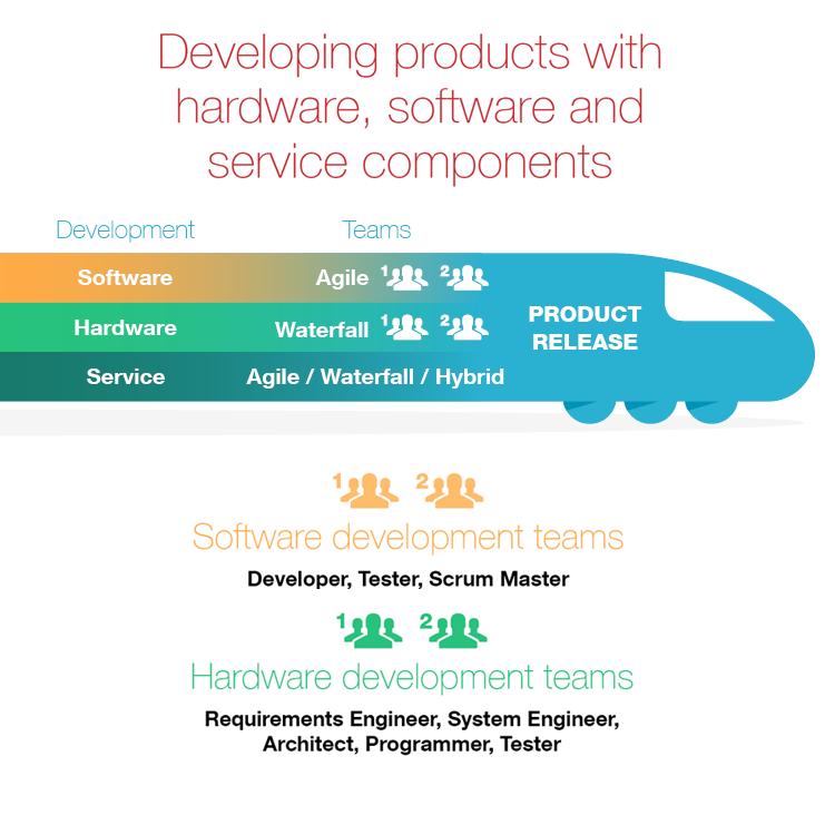 xLM: Development streams in the release train
