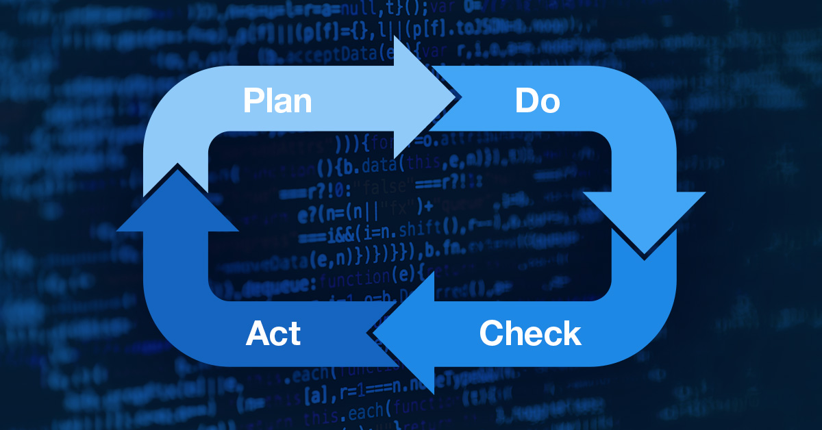 Plan-Do-Check-Act-CAPA-Intland-Software
