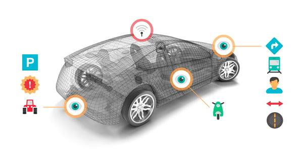 The Key Enabler Technologies of Autonomous Driving
