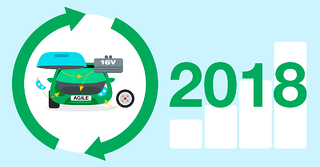 automotive-tech-development-trends-2018.png