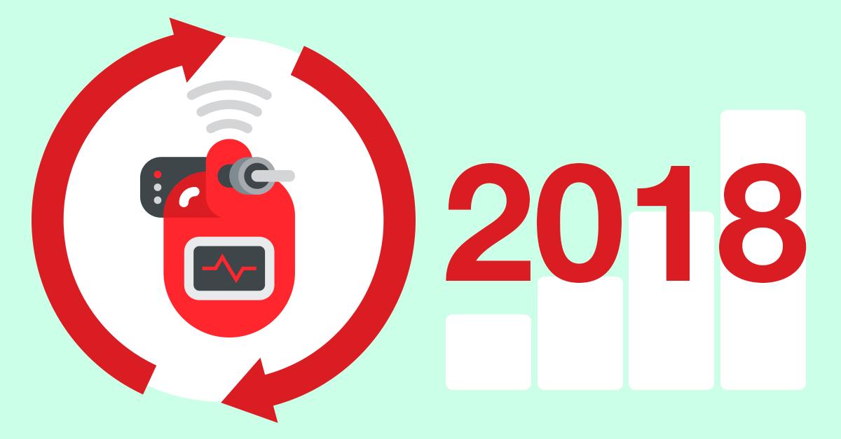 intland-software-med-tech-trends-2018.png
