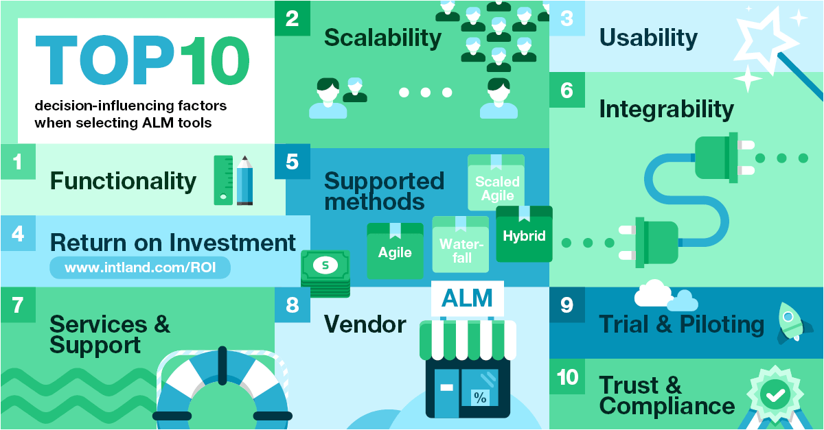ROI-of-ALM-intland-software-01-small.png