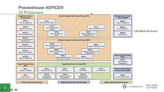 experts-talk-aspice-and-iso26262-achieving-compliance-in-the-automotive-industry-2.png