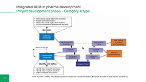 experts-talk-using-pharmaceutical-alm-for-gamp-5-compliance-1.png