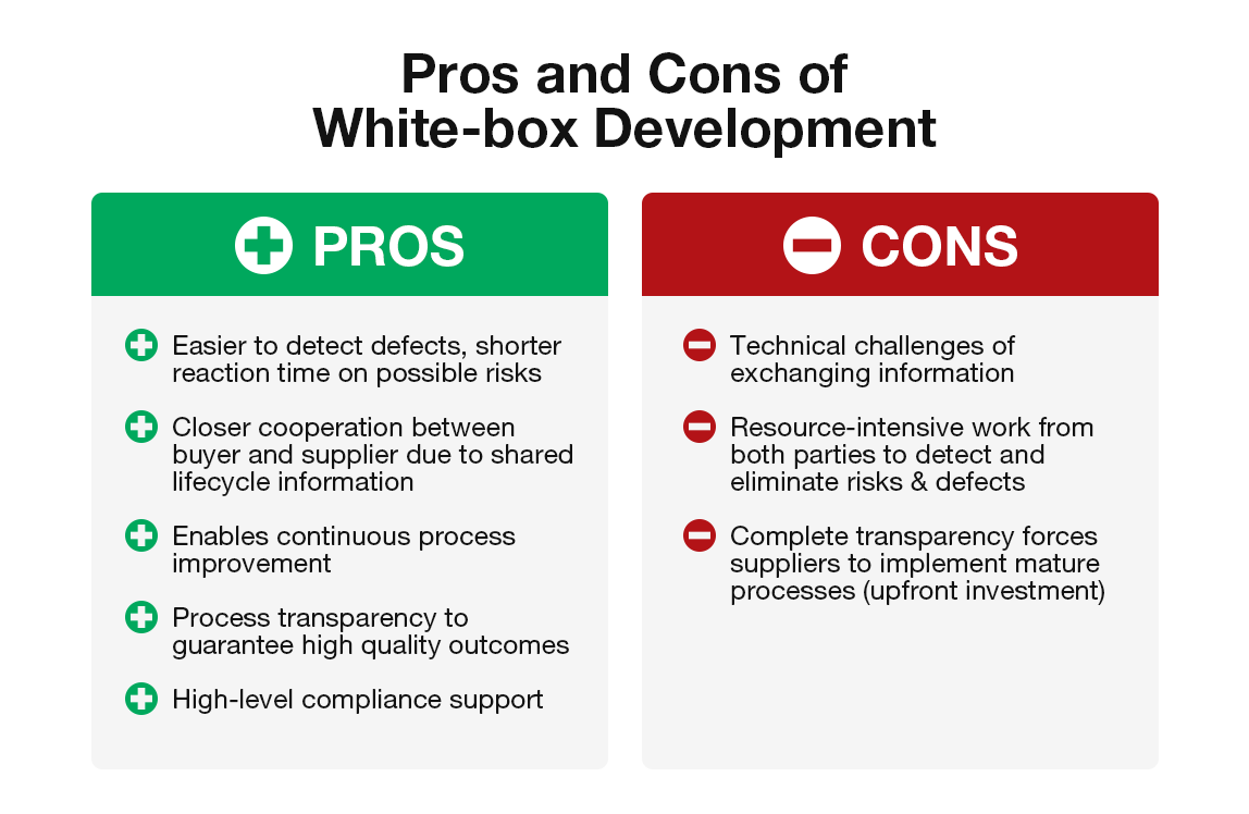 whitebox-pros-cons.png