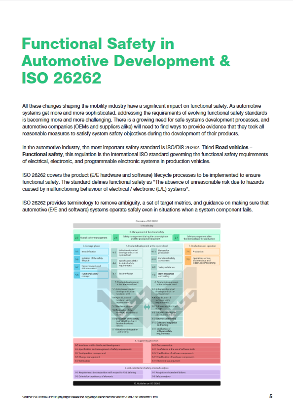 Automotive Functional Safety & ISO 26262 Compliance-02