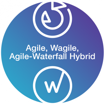 Are You Practicing Agile, Wagile, or an Agile-Waterfall Hybrid Approach?