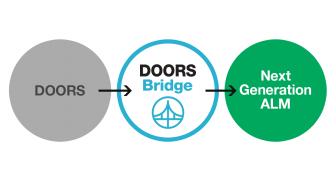 DOORS Bridge - Replacing IBM DOORS with Next Generation ALM