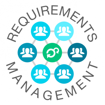 Managing Requirements the Agile Way
