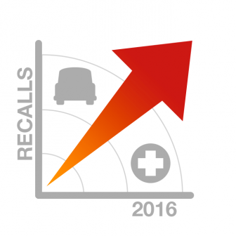 medical-automotive-recalls-2016
