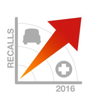 medical-automotive-recalls-2016
