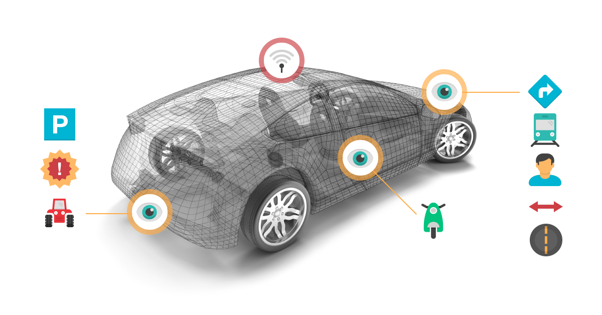 The Key Enabler Technologies of Autonomous Driving