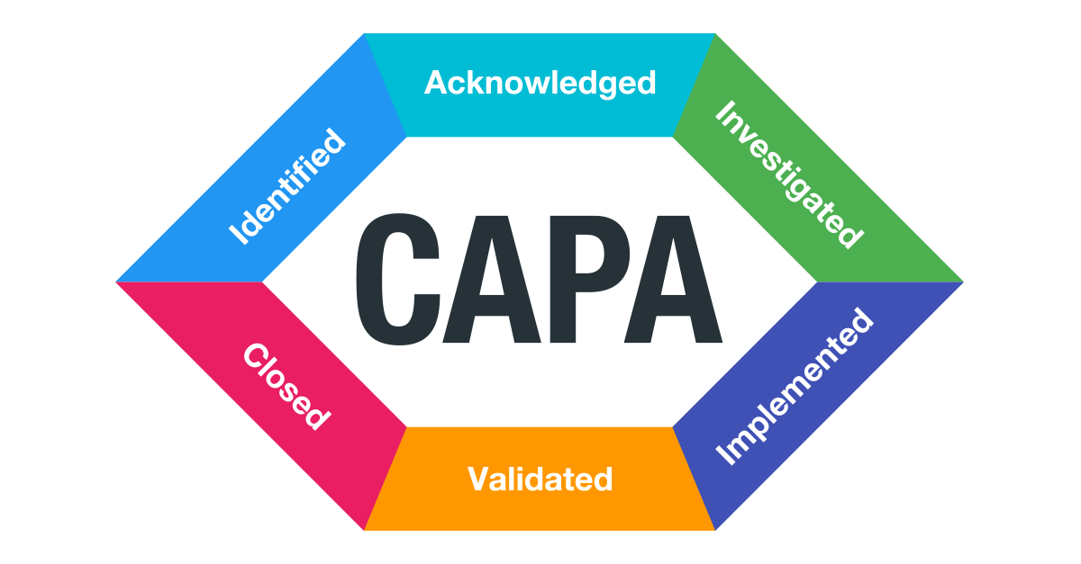 CAPA 101: An Introduction to Corrective and Preventive Actions
