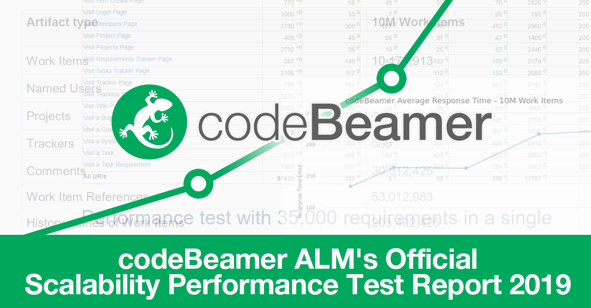 codeBeamer ALM's Official Scalability Performance Test Report 2019