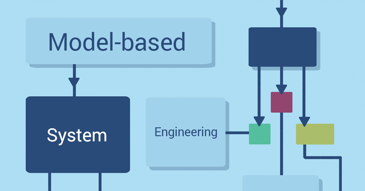Using Model-based Engineering in System-of-Systems Development