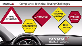 automotive functional safety compliance